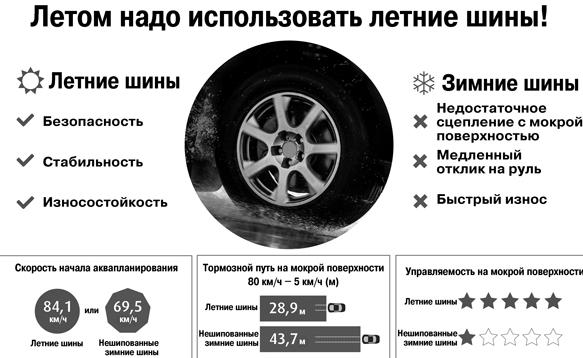 Купить шины, диски, колеса в Москве - 8 (495)