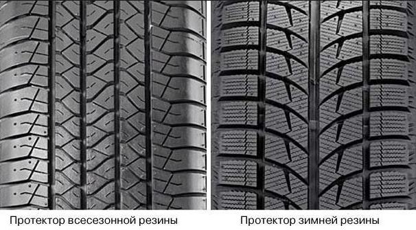 """Результат пошуку зображень за запитом """"Разница между всесезонными и зимними шинами для вашего автомобиля"""""""